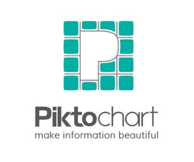 Unterricht digital gestalten mit Piktochart