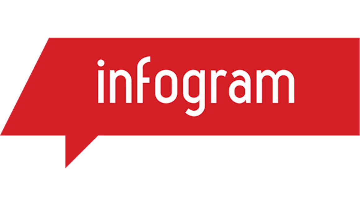 Unterricht digital gestalten mit infogram